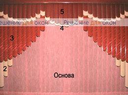 Жалюзи мультифактурные, Жалюзи мультифактурные Модель №11 от производителя жалюзи и рулонных штор РДО