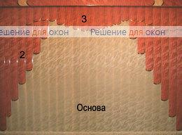 Жалюзи мультифактурные, Жалюзи мультифактурные Модель №4 от производителя жалюзи и рулонных штор РДО